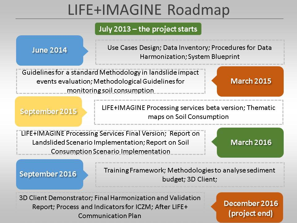 roadmap life imagine 2017 05 31t1519110000